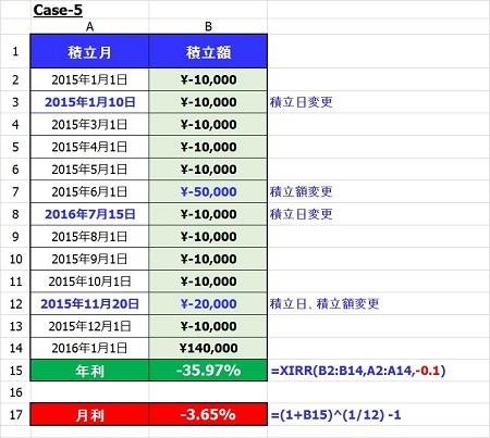 EXCEL XIRR関数 case5