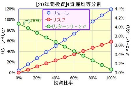toshi-ratio-20year_20161031