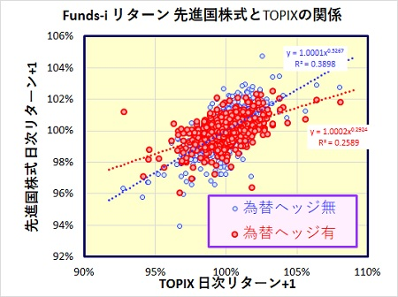 funds-i-developed-countries-topix _20170309
