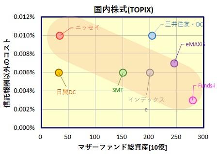 JK-cost-mf_20170209