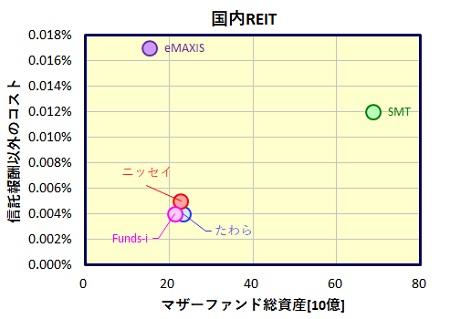 JR-cost-mf_20170209