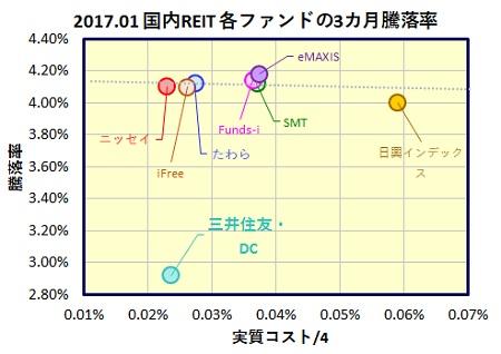 smam_J-REIT_20170420