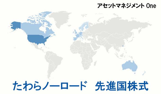 たわらノーロード 先進国株式
