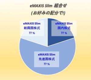 eMAXIS Slim組合せ全世界株式