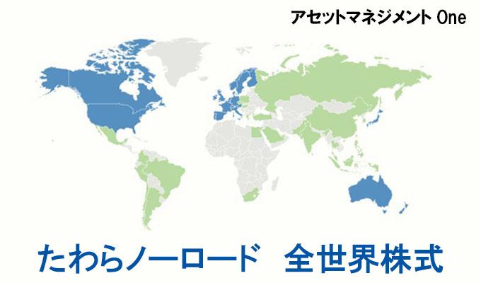 たわらノーロード 全世界株式