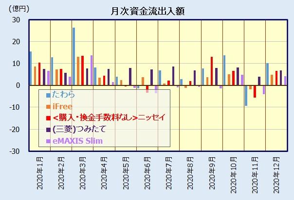 国内株式(日経平均株価)インデックスファンドの人気・評判