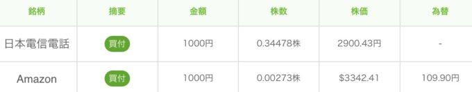 PayPay証券の日米株取引