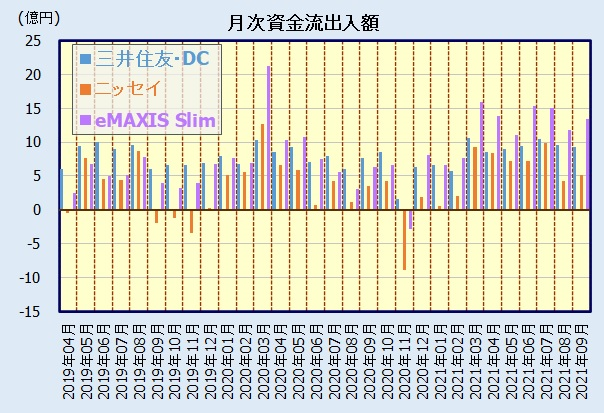 国内株式(TOPIX)インデックスファンドの人気・評判